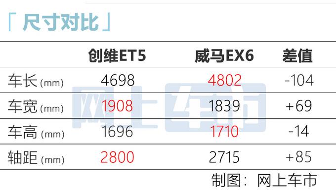 创维ET5正式上市 售15.28-19.88万 续航里程520km-图14