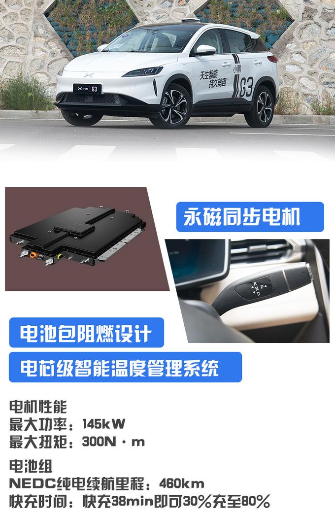 15万买长续航电动SUV 合资品质与自主翘楚同价你买谁-图12