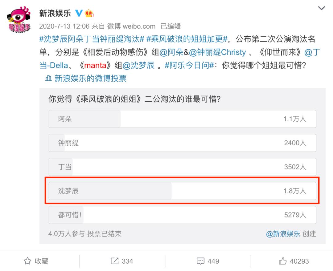 杜海涛悔婚7天后,沈梦辰崩溃自曝患怪病 她到底经历了什么? 健康 第26张