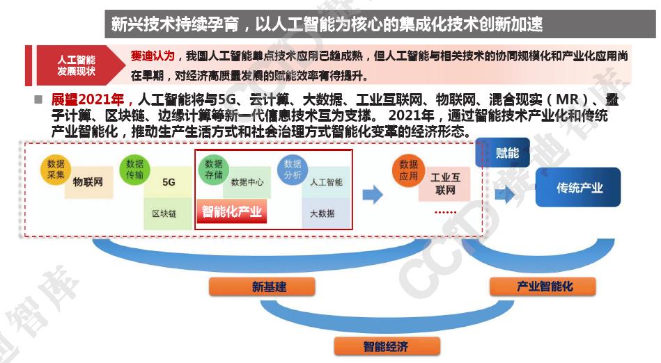 """一文了解""""2021年中国人工智能产业发展趋势"""""""