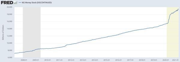 """債務貨幣化,美國打算再次""""收割""""世界?"""