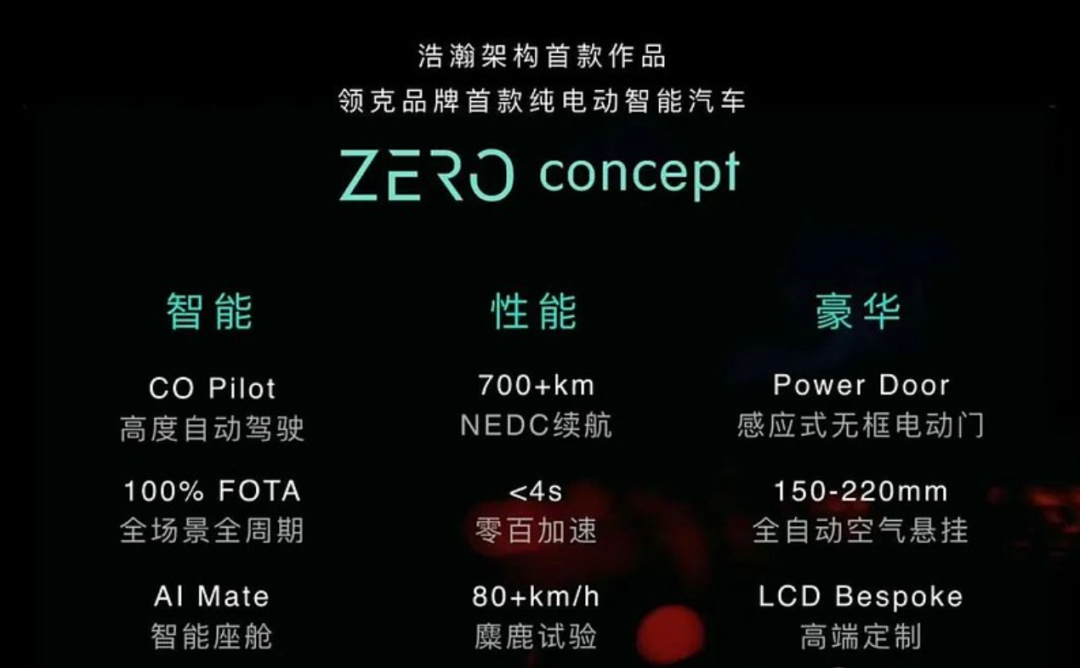 SEA浩瀚平台的宣传图,图源吉利汽车官网