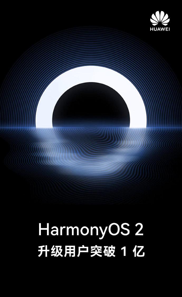 華為余承東:鴻蒙HarmonyOS 2升級用戶數突破1億