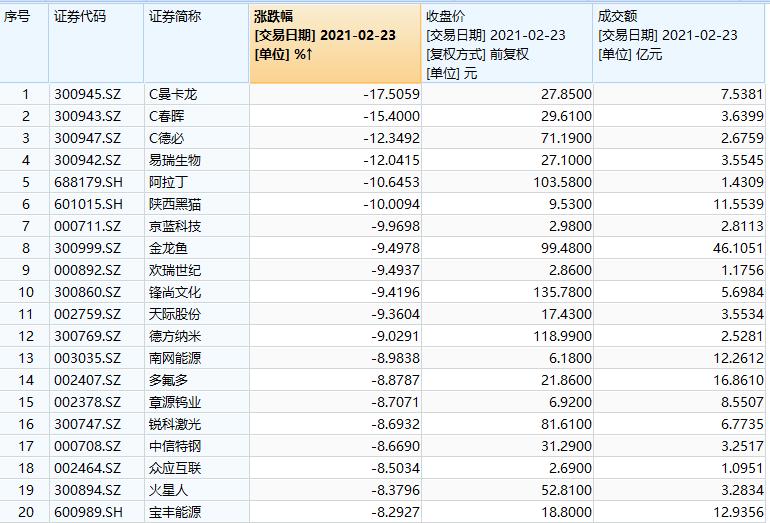 上海国际金融中心 特朗普骂丹麦首相