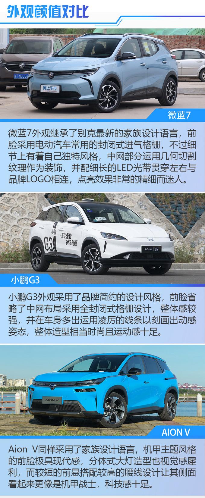 15万买长续航电动SUV 合资品质与自主翘楚同价你买谁-图6