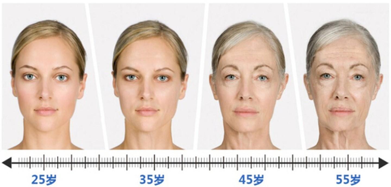 胶原蛋白产品琳琅满目,五个北大女博士教你科学护肤