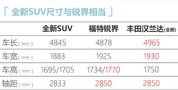 别克大号昂科威S实拍 搭2.0T轻混 或24万起售-图2