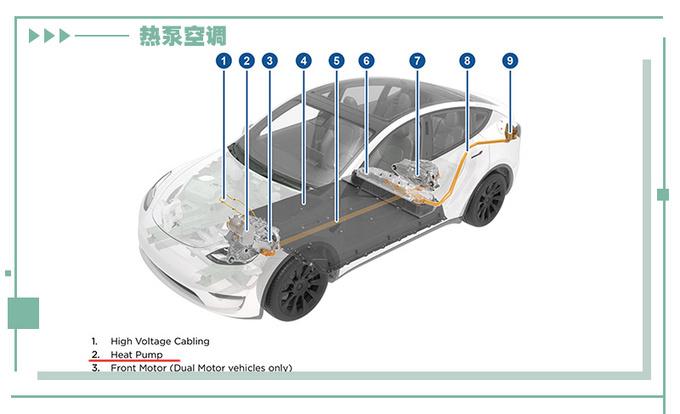买电动车注意选这项配置冬季续航有保证-图12