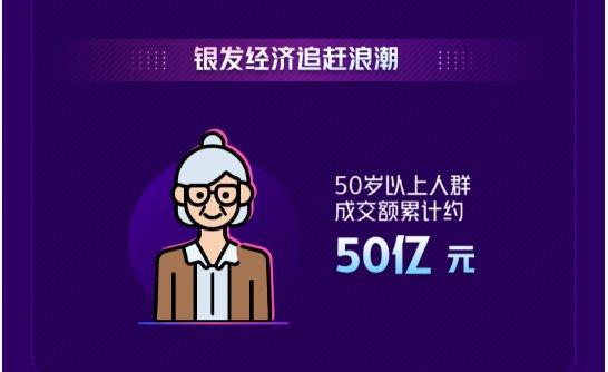 """抖音618好物节趣闻发布 """"数""""说新商机"""