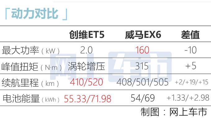 创维ET5正式上市 售15.28-19.88万 续航里程520km-图15