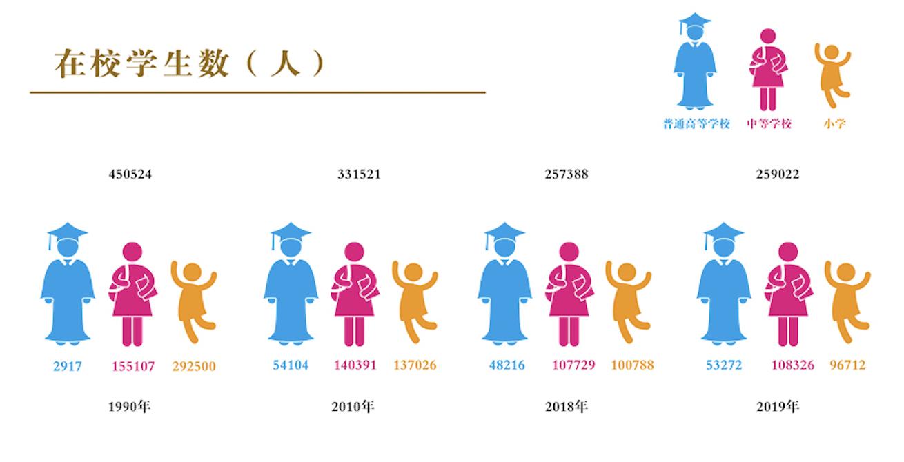 牡丹江统计年鉴1.png