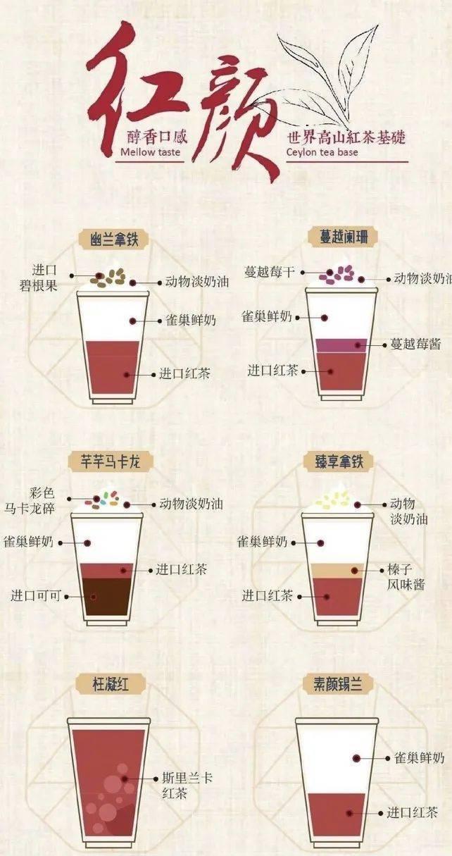 4000亿规模的茶饮市场,下一个破局点在哪里?