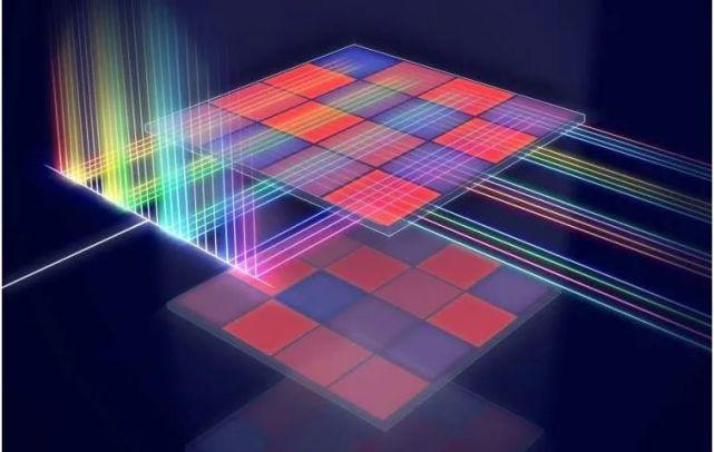 Nature:用光子处理器提升人工智能计算速度