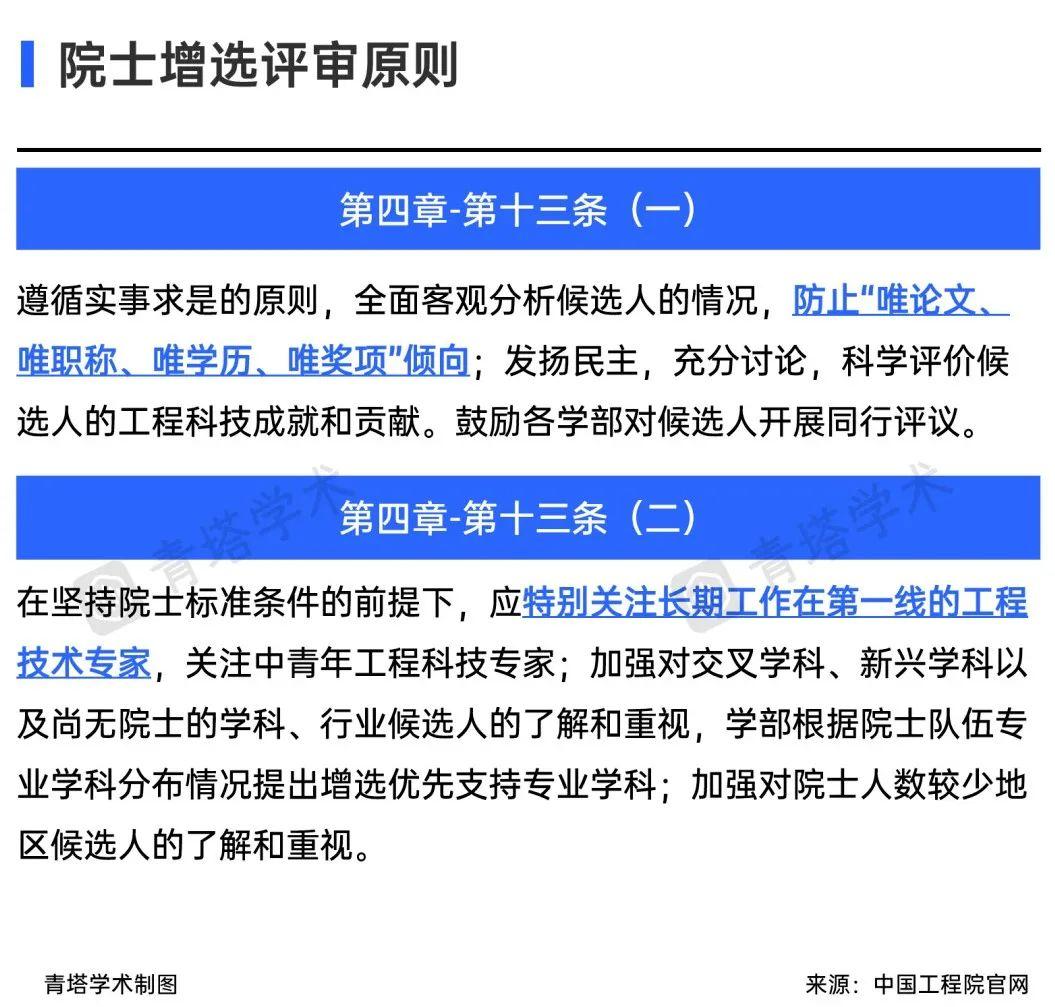 院士增选评审原则(图源:青塔学术)