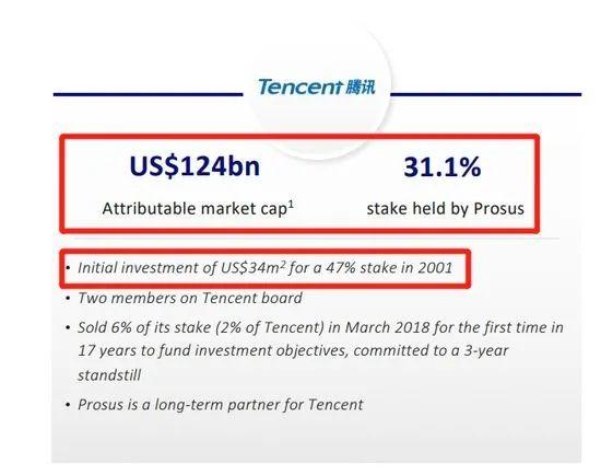 1000多亿抛售,腾讯大股东宣布减持!人类史上最伟大投资:收益率780000%插图(3)