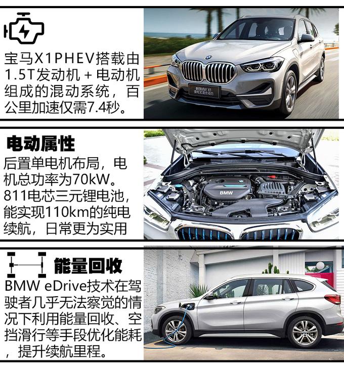 让车位发挥最大价值插电混动SUV有哪几款值得买-图12