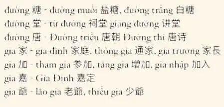 ▲越南国语字对应的汉字