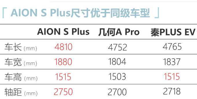 广汽埃安AION S Plus实拍曝光最快月底上市-图4