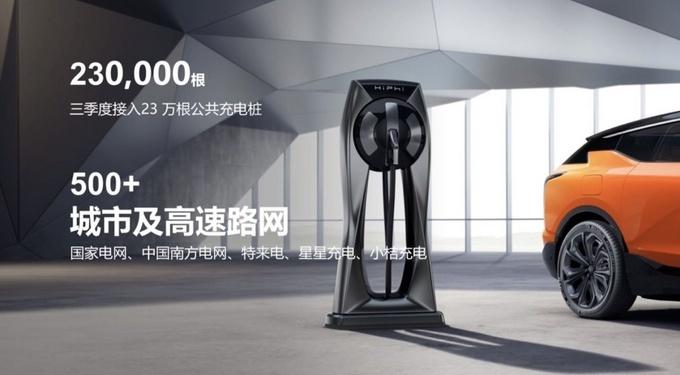 7月交付创新高单车售价68万元高合与用户一起破晓-图16