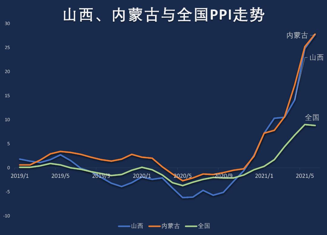 GDP排行出炉  谁是2021年上半年增长最...