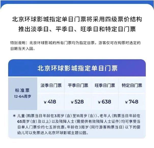 北京环球影城部分票价说明