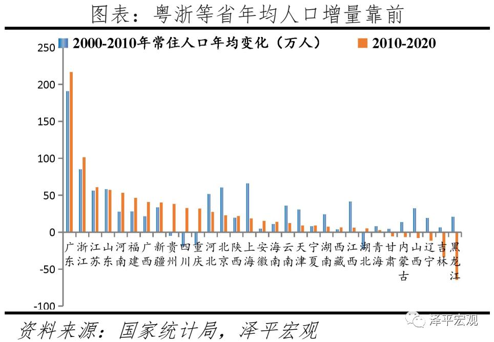 重庆市区常住人口2021_重庆城区常住人口1634万 列7座超大城市第四位