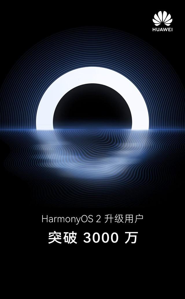 万物互联正当时 HarmonyOS 2用户数突破3000万