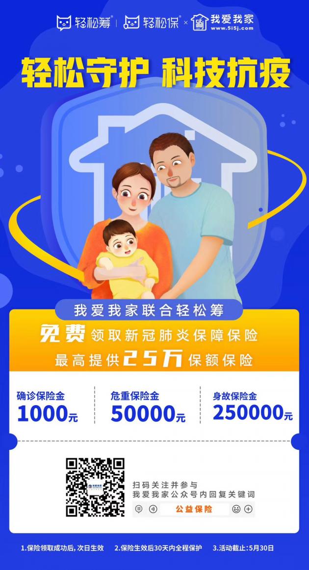 轻松筹结合我爱我家免费供给新冠肺炎赠险最高保额25万 已领取超420万份