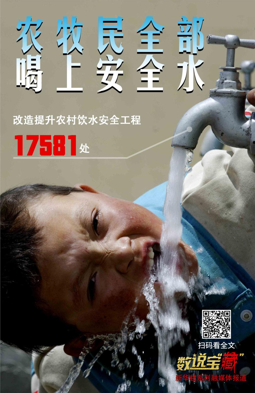 """数说宝""""藏""""——看西藏今日幸福生活"""