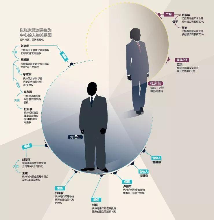 """""""最富法官""""商业帝国:总资产超200亿 控制35家企业"""