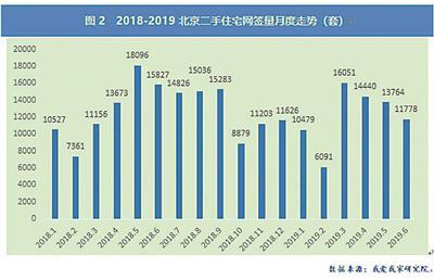 二手房成交创5年来新低 市场博弈加剧 新湖南www.hunanabc.com