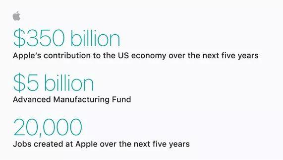 世界上最有钱的公司 不是苹果了 (组图)