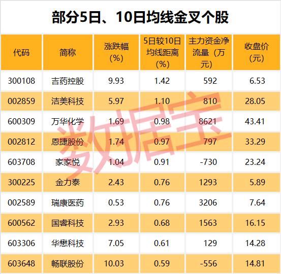 上调业绩预期个股揭秘:5股上调超100%_9股跑输大盘