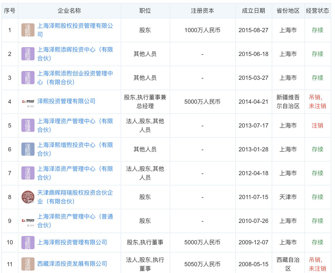 私募大佬徐翔入狱2年 妻子:他没消沉在监狱也看书