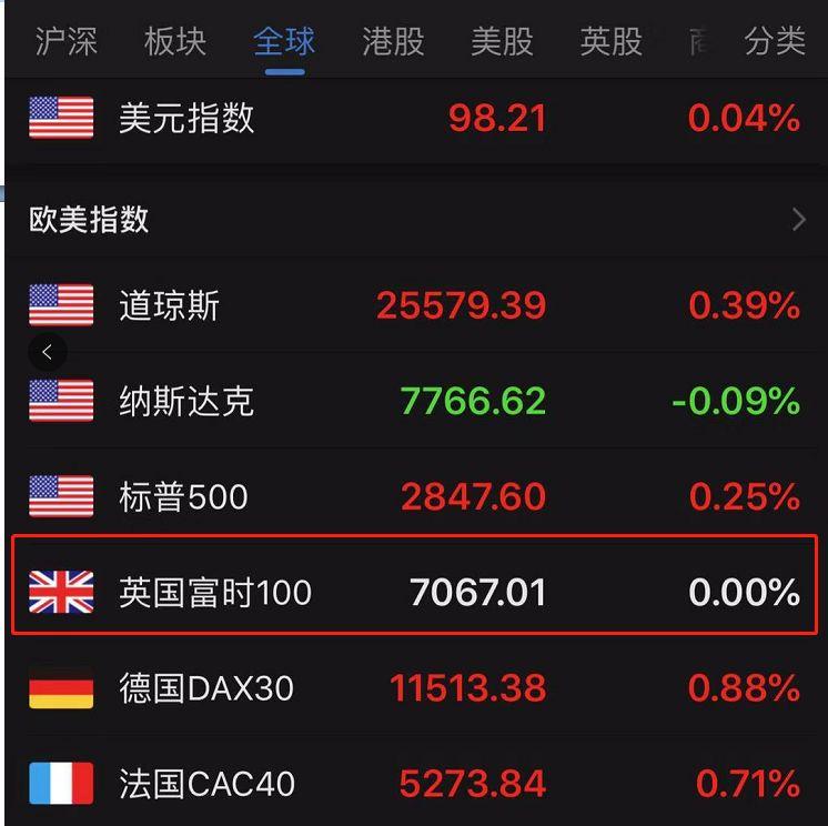 这个国家到底发生了什么:股市无法开盘 (组图)