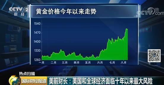 美前财长:美国和世界经济面临十年以来最大风险