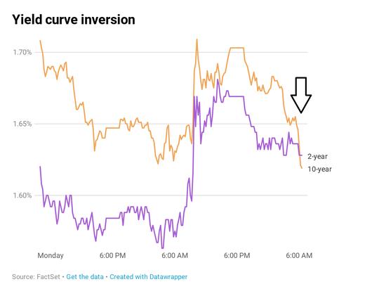 大奇迹日!欧美暴跌5万亿,A股挺住了 创业板涨逾1%