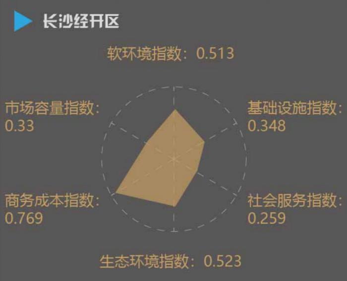 西安各个区的经济总量哪个强_西安各个区划分地图