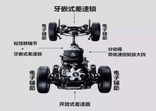 19款帕杰罗V97金标强悍粗狂 超强的性能