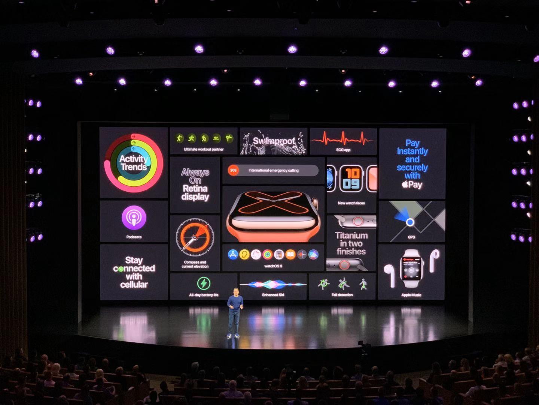 Apple Watch Series 5发布,起售价为3199元