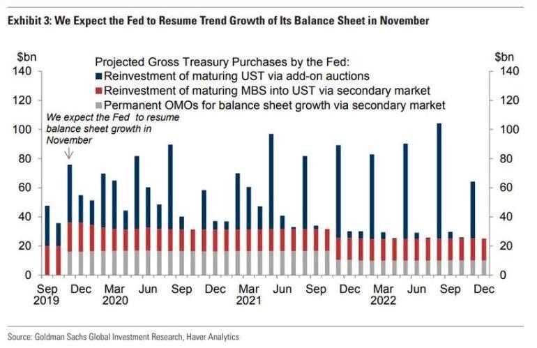 美联储降了个假息?有效利率没降、收益率继续倒挂