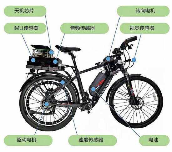 """中國清華大學黑科技自行車""""大腦""""登上《自然》封面"""
