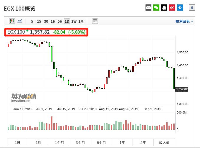 深夜大消息!海外不太平:又一国家股市熔断(图)
