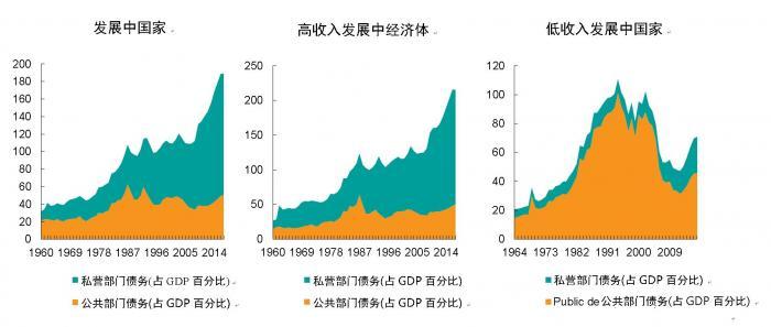 全球gdp数据_2015年世界各国GDP排名预测 2014世界GDP总量排名名单