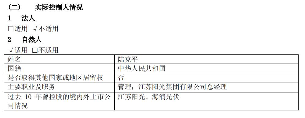 """四环生物""""实控人""""曝光:75岁江苏富豪暗中操控 隐瞒关联交易5300万"""