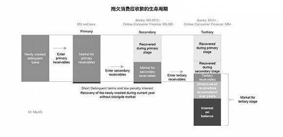 中国最大信用卡催收公司永雄集团赴美上市(图)