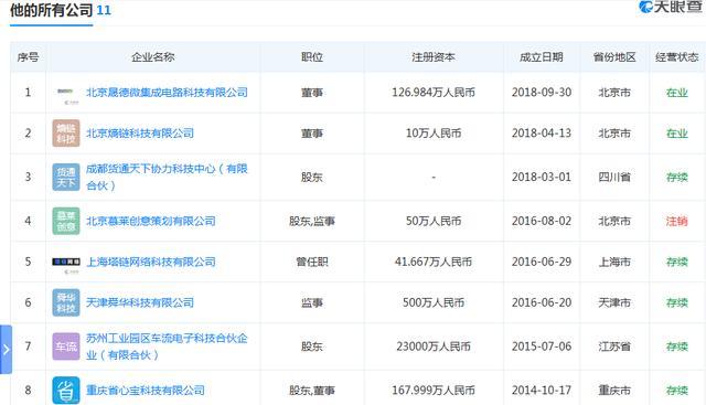 这个中国90后首富赚翻了!他区块链创业,身家35亿