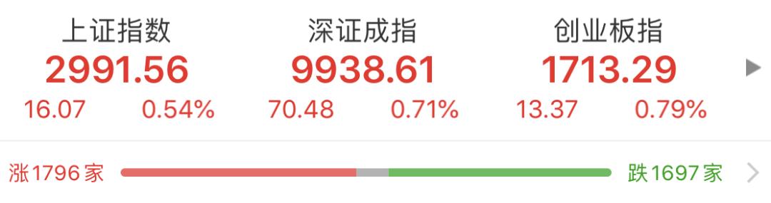 人民币成功破7,1个月劲升1700点!(组图)