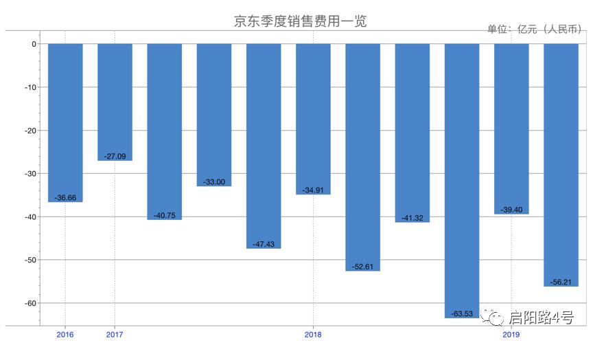 双11深度复盘:阿里、京东、拼多多谁是赢家?(图)