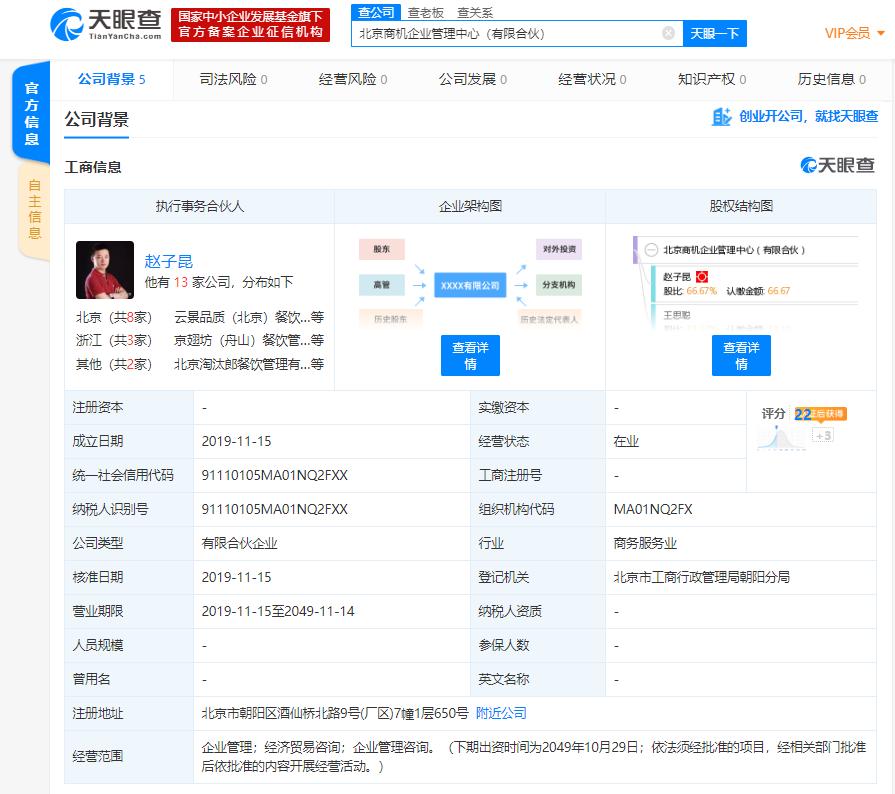 王思聪新增投资 持股比例33.33%